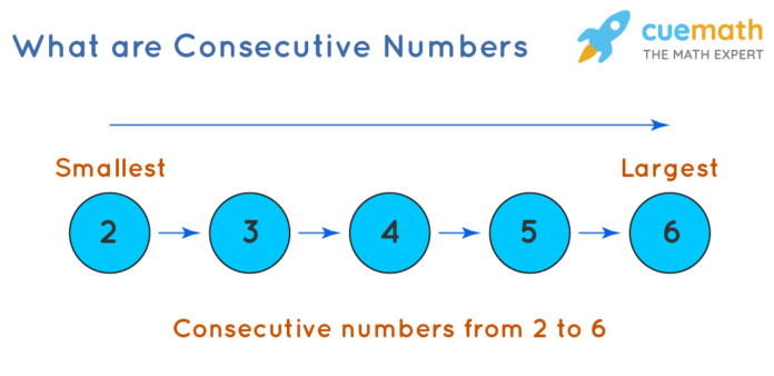 consecutive number